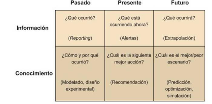 analitica_de_negocio