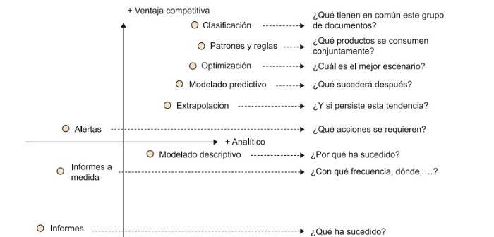 analitica_de_negocio_1