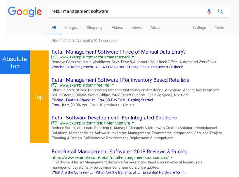 Las nuevas métricas de Google