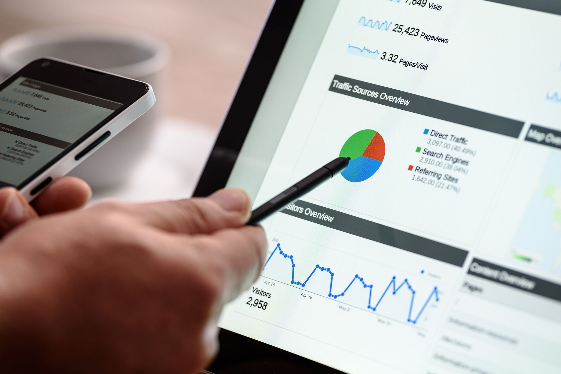 Gestión y Optimización de Google Ads en 7 Pasos 16