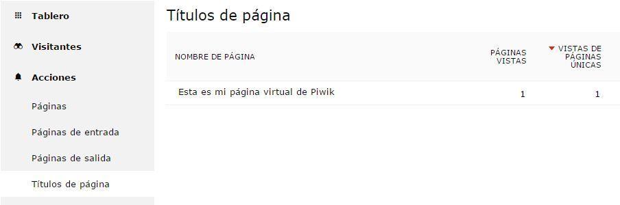 paginas-virtuales-piwik2