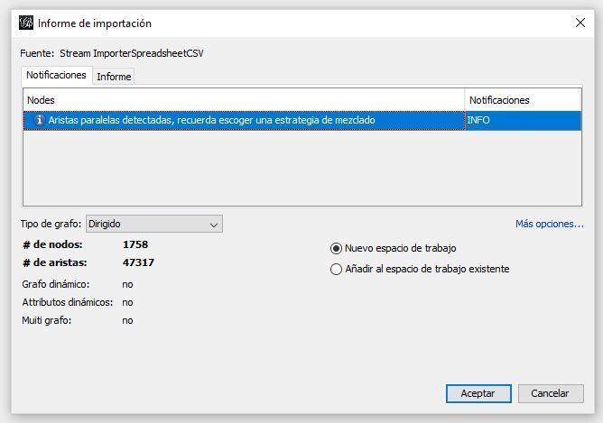 Finalizar-importacion-de-datos-Gephi