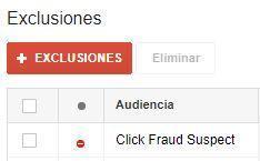 Clics no válidos en Google Ads: Detección y Protección 28