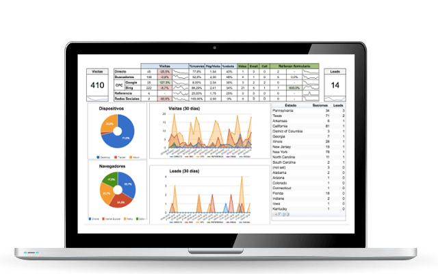 Web Analytics Dashboards